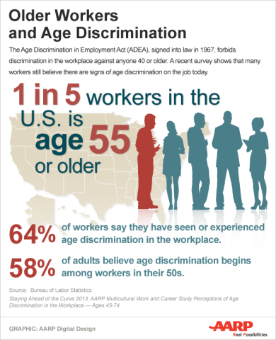 620agediscriminationinfographic.png